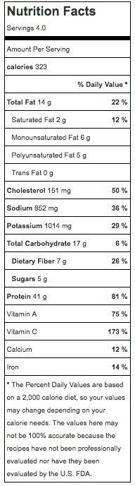 Chicken Cauliflower Fried Rice Recipe Nutritional Information