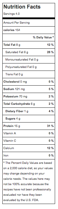 Nutritional Facts for High Protein Jello Mousse Recipe