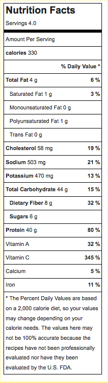 Nutritional Facts For Chicken Burritos