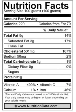 Nutritional Facts for Lamb