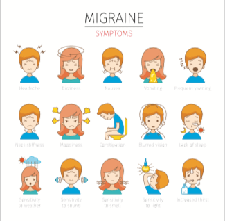 Infographic Migraine Symptoms